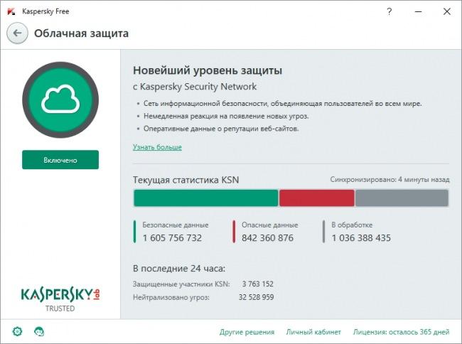 Новые ключи для Касперского обновлено  10042019г